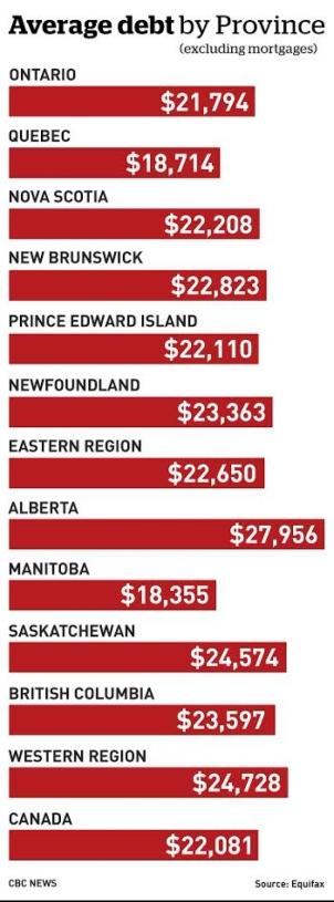 debt-province.jpg